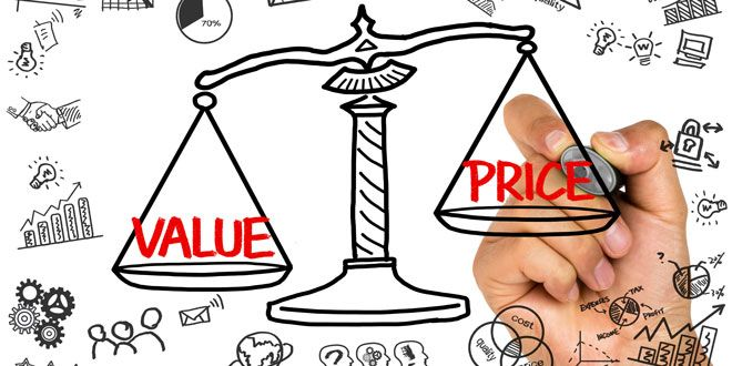 Value vs Price Scale
